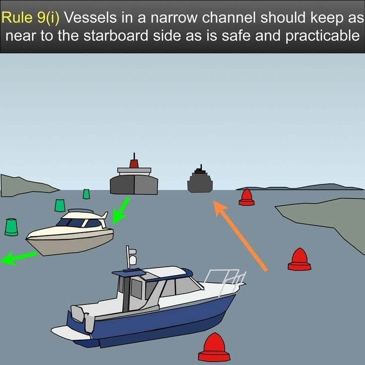 a boat operating in a narrow channel is required to keep as close as is safe to what side-1