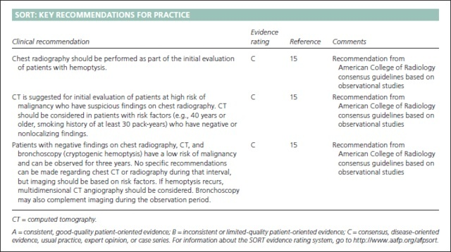 a patient who should be routinely evaluated for peptic ulcer disease is one who is-0
