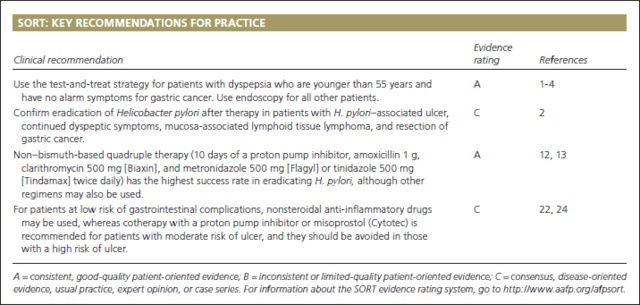 a patient who should be routinely evaluated for peptic ulcer disease is one who is-1