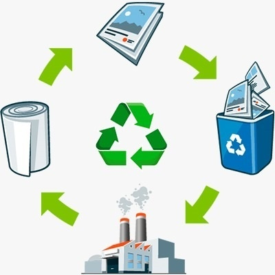 explain how recycling practices can lead to environmental sustainability.-2