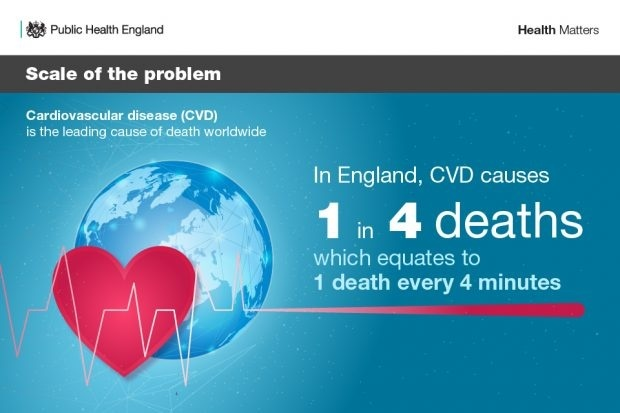 how do disease prevention programs try to reduce cardiovascular disease-1