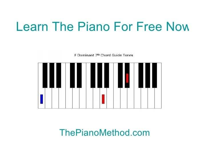 how long does it take to learn piano-2