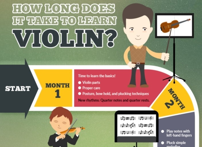 how long does it take to learn violin-0