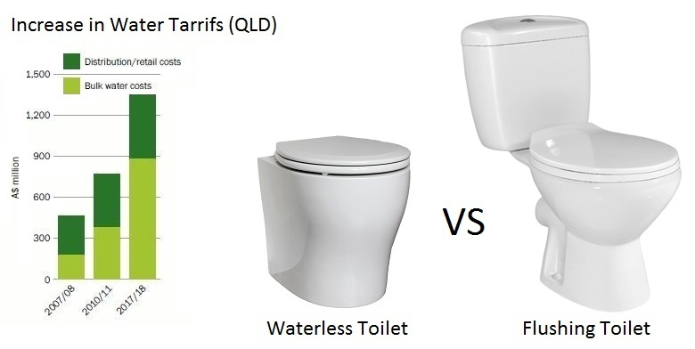 how much does it cost to flush a toilet-4