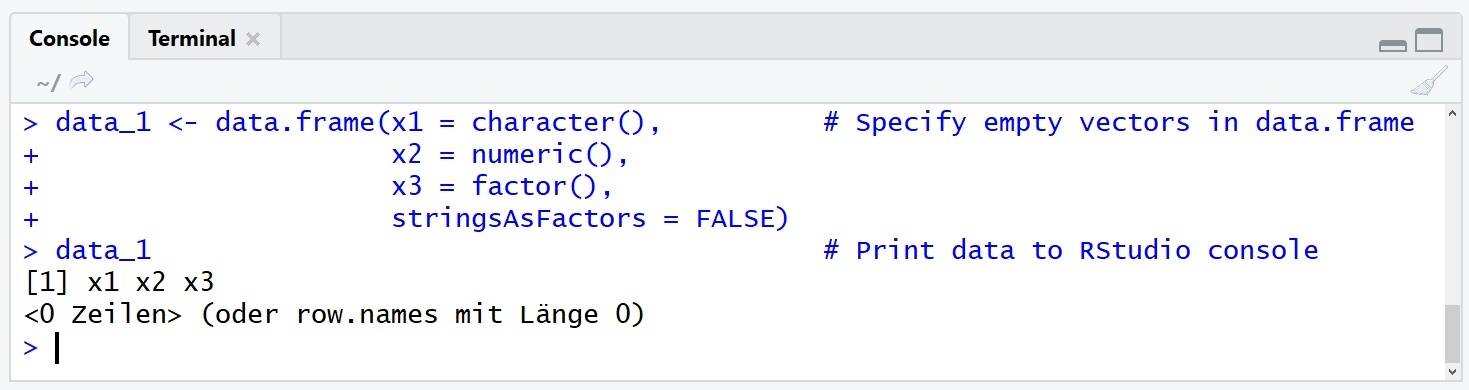 how to create an empty dataframe in r-0
