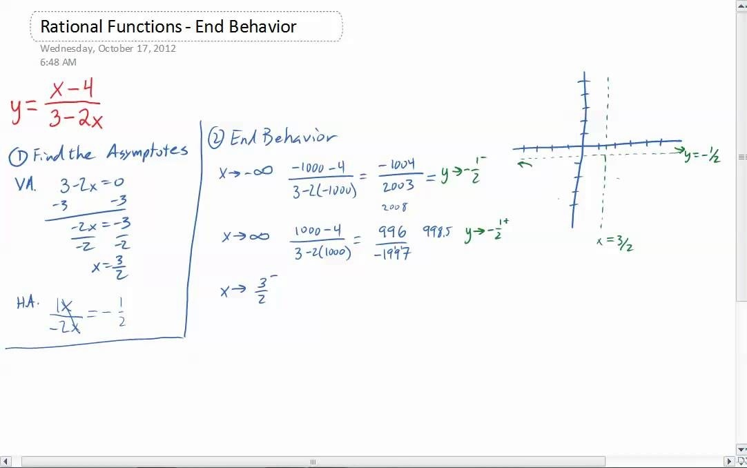 how to find end behavior of a rational function-1