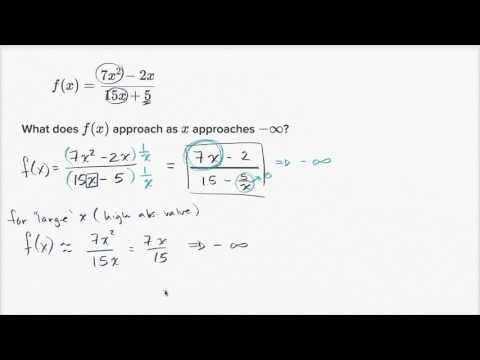 how to find end behavior of a rational function-2