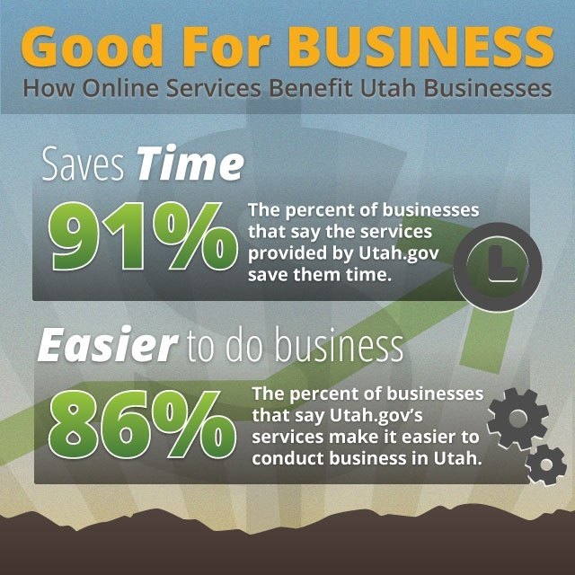 how to start a business in utah-2