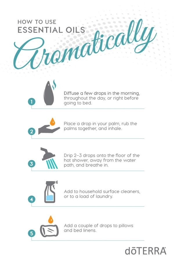 how to use essential oils in the shower-3