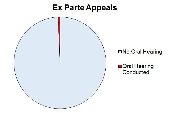 how to win an ex parte hearing-1