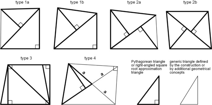 in triangle abc, bg = 24 mm. what is the length of segment ge?-2