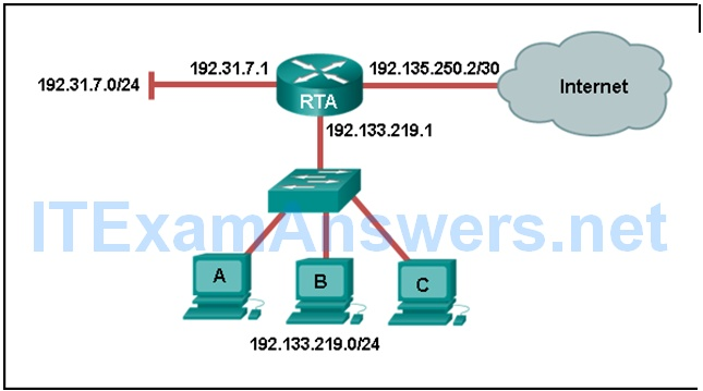 refer to the exhibit. what is the global ipv6 address of the host in uncompressed format?-1