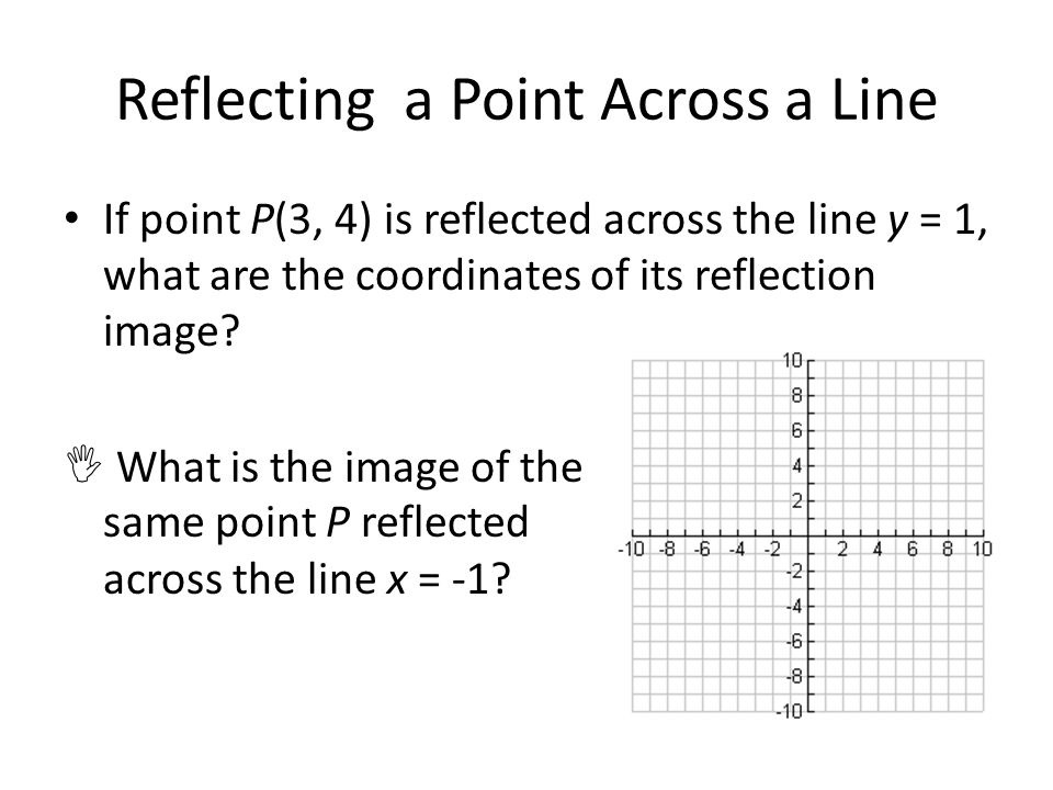 the point (2, –4) is reflected across the line y = –1. what are the coordinates of the image?-0