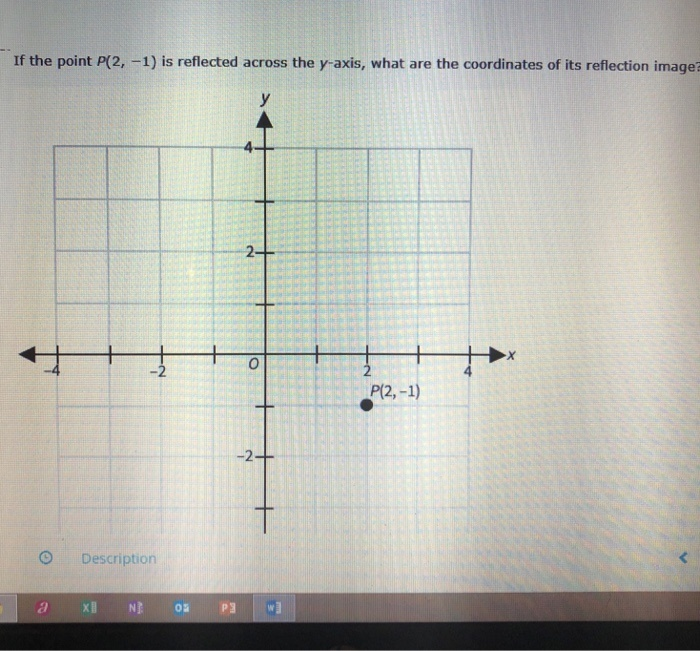 the point (2, –4) is reflected across the line y = –1. what are the coordinates of the image?-2