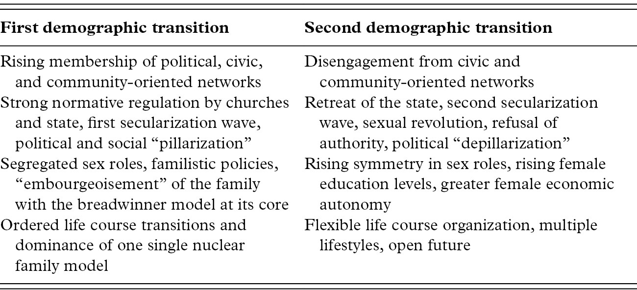 what do most sociologist argue is the most-devastating family disruption?-3
