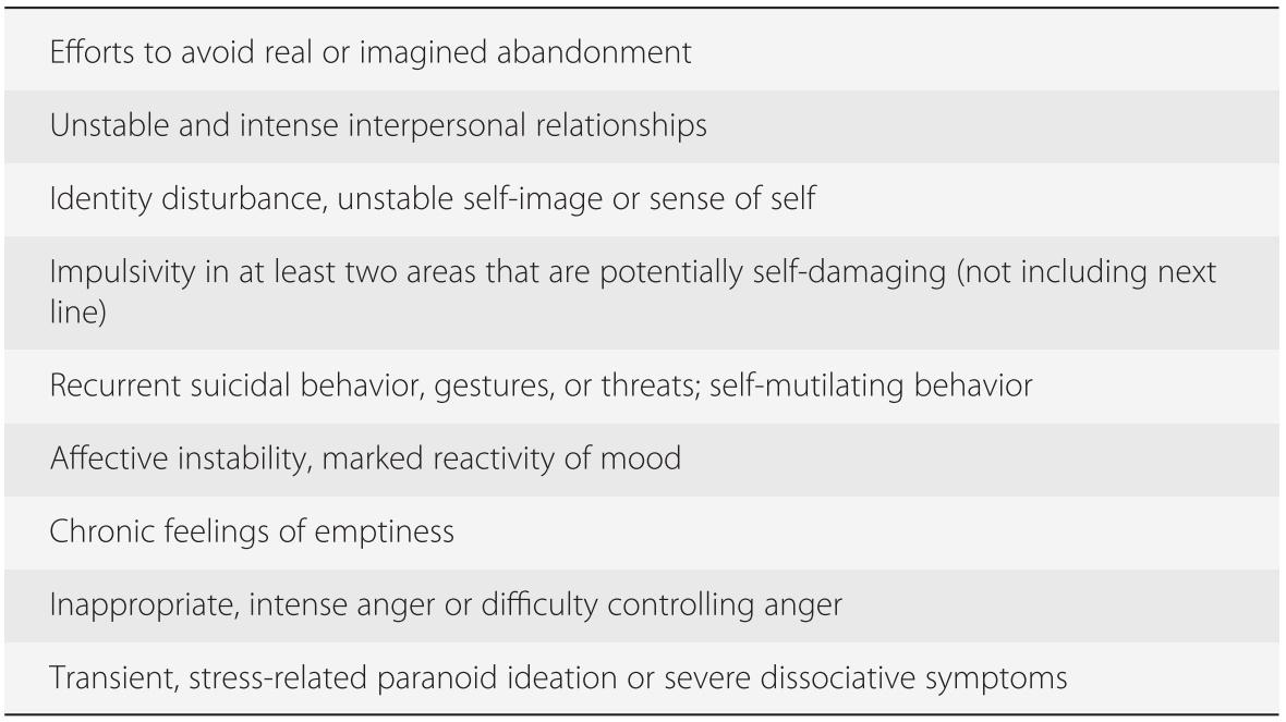 what is a common reason for the hospitalization of people with borderline personality disorder?-2