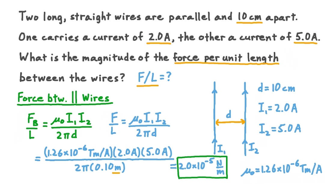 what is the force per unit length f/l between the two wires?-0