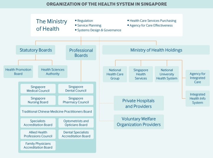 what is the general name for medicare standards impacting healthcare organizations?-3