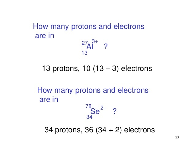 what is the ionic charge of an ion with 13 protons and 10 electrons?-2