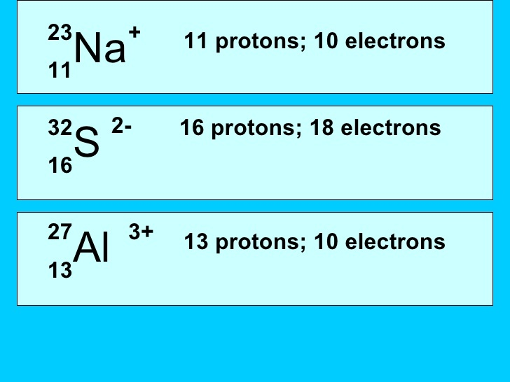 what is the ionic charge of an ion with 13 protons and 10 electrons?-3