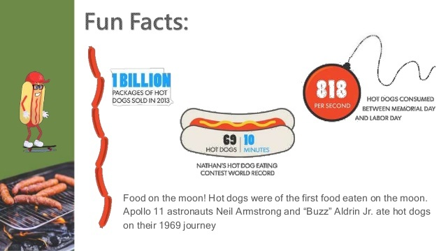 what is the minimum hot holding temperature requirement for hot dogs-1
