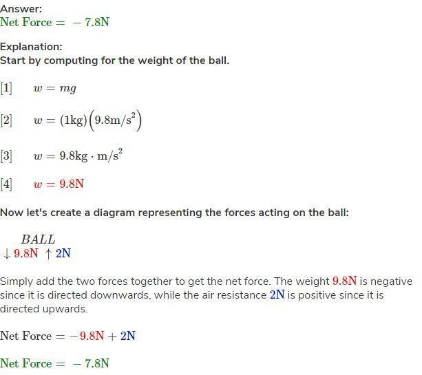 what is the net force acting on a falling 1-kg ball if it encounters 2 n of air resistance?-0