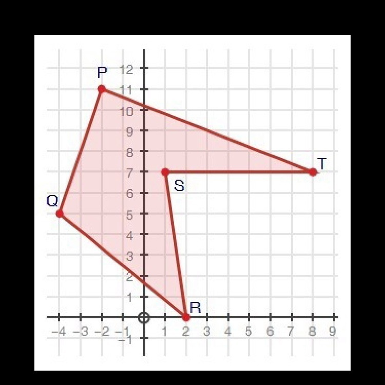 what is the perimeter of square abcd? units units 28 units 37 units-2