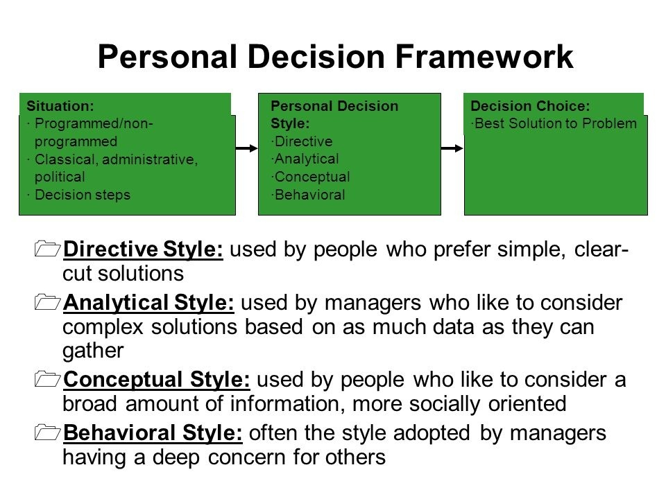 which of these styles is adopted by managers who have a deep concern for others as individuals?-1
