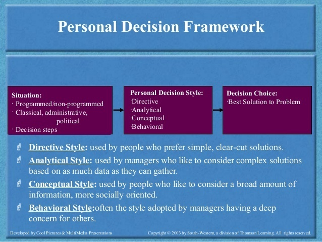 which of these styles is adopted by managers who have a deep concern for others as individuals?-3