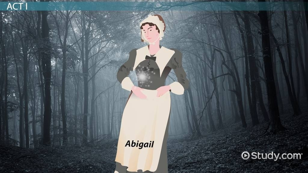 who is the first person that abigail claims practiced witchcraft-3