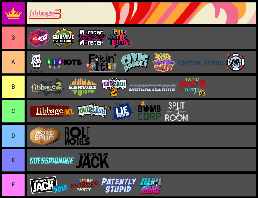 list of jackbox games-0
