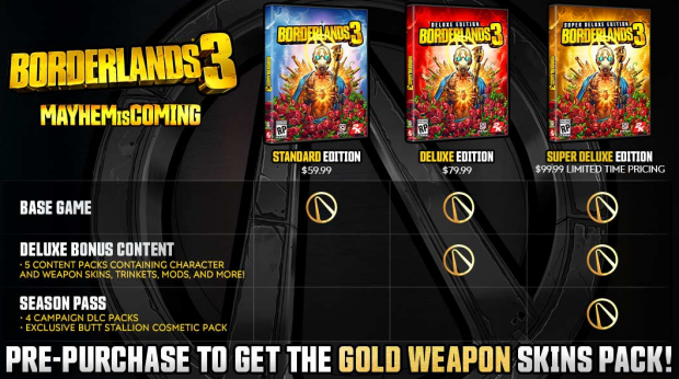 how much is borderlands 3-0