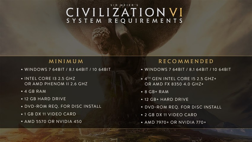 civ 6 pc requirements-2