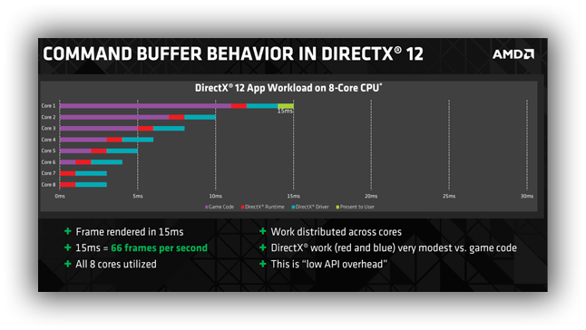 direct x 12 download-2