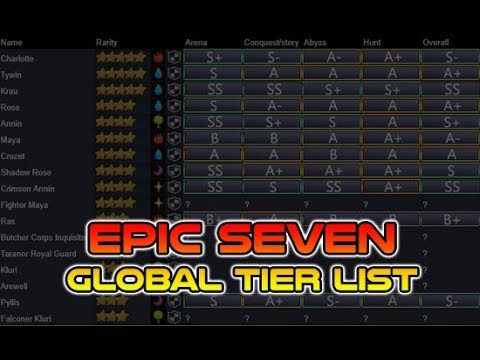 epic seven tier list-5