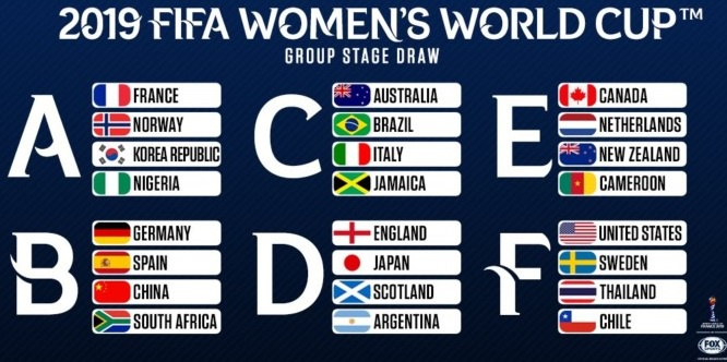 fifa world cup 2019 standings-0
