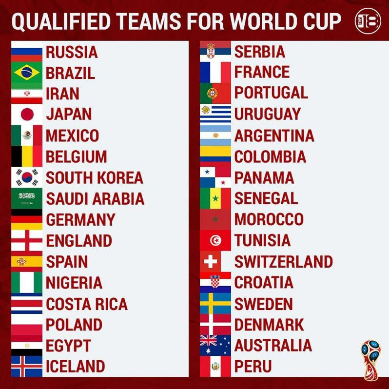 when is the world cup-0