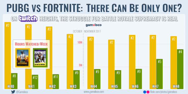 fortnite live player count-2