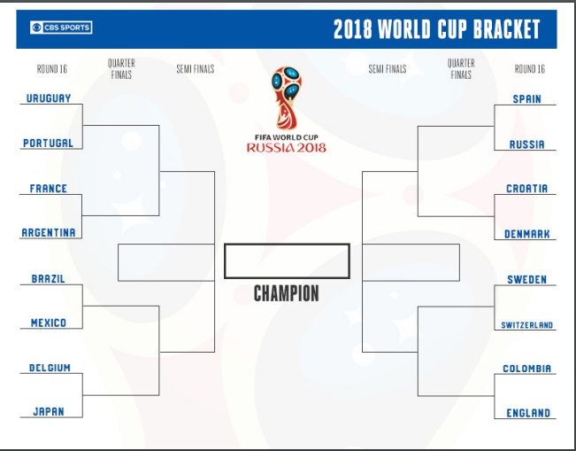 world cup current bracket-1