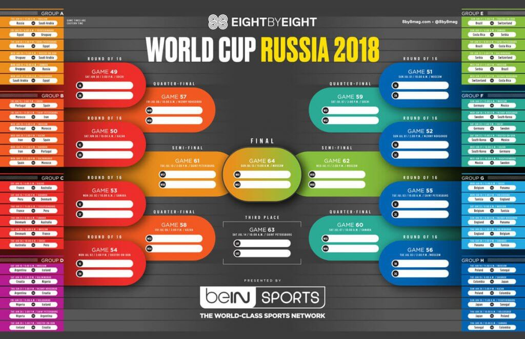 world cup current bracket-2