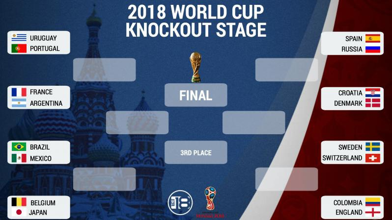 world cup current bracket-3