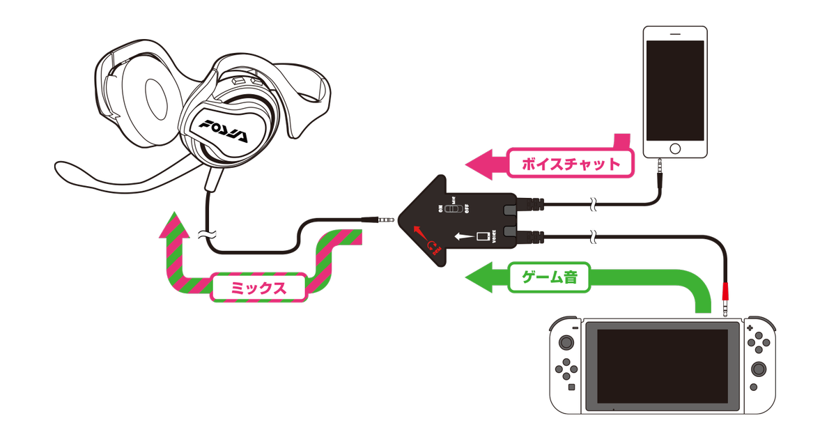how to voice chat on switch-0