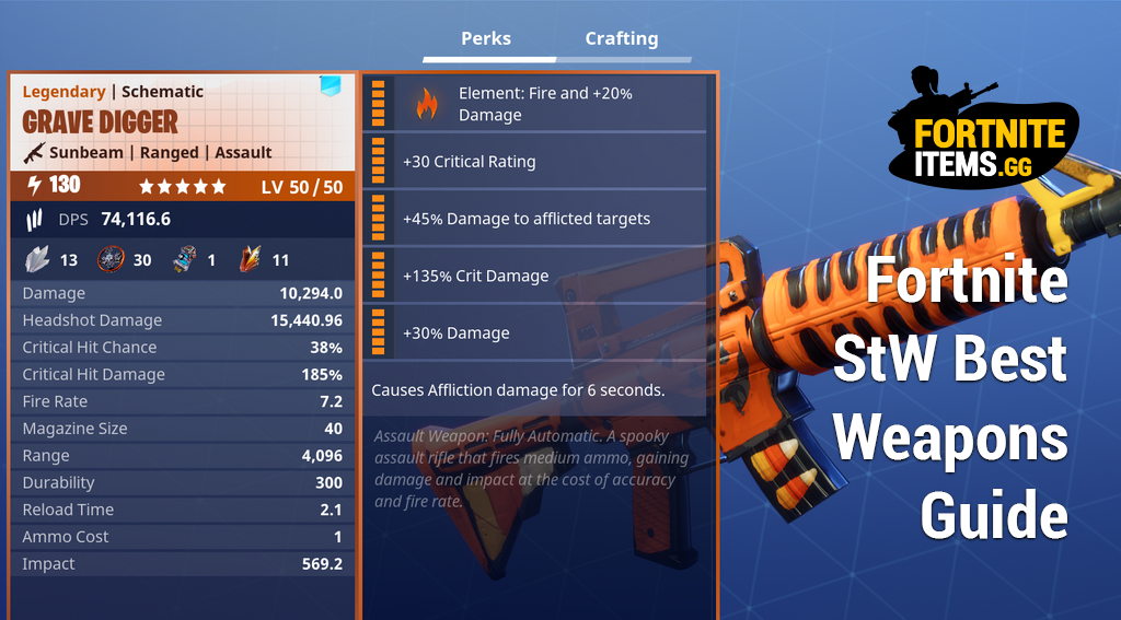 fortnite stw best weapons-0