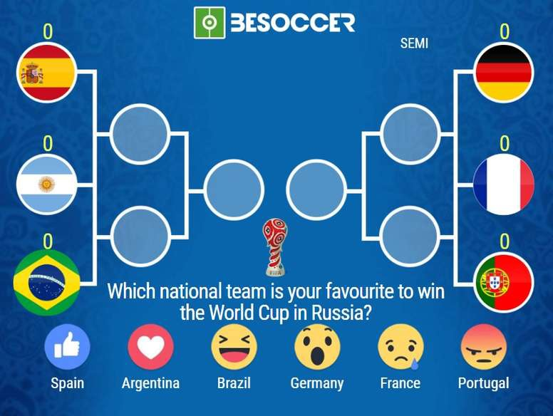 who is going to the world cup-0