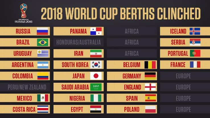 who is going to the world cup-7
