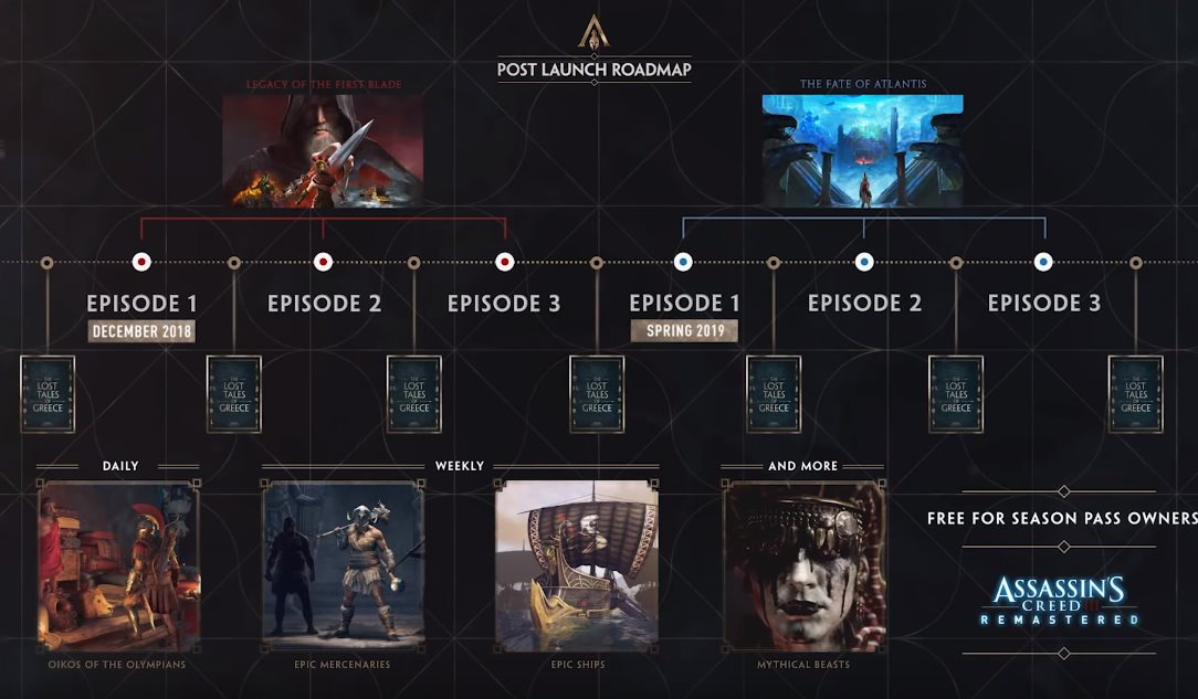 assassin's creed odyssey different editions-8