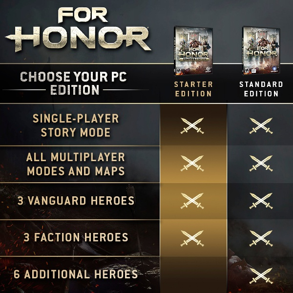 what is for honor starter edition-2