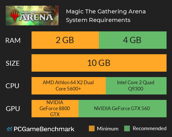 mtg arena system requirements-1
