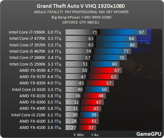 games that use more than 4 cores-1
