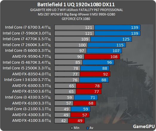 games that use more than 4 cores-2